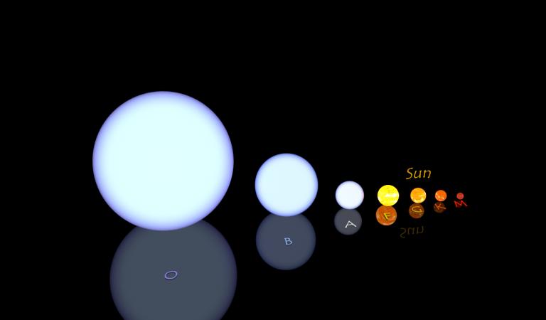 ما هو التصنيف النجمى وما هي فائدته في دراسة النجوم؟