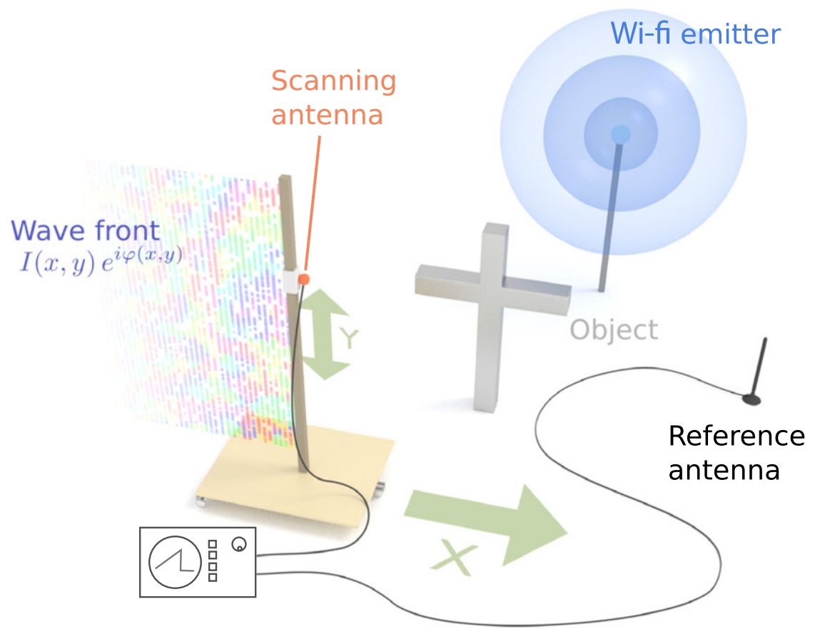 wifi-imaging-1.jpg