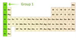 المجموعة الأولى الجدوي الدوري للعناصر