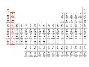 المجموعة الثانية الجدول الدوري للعناصر