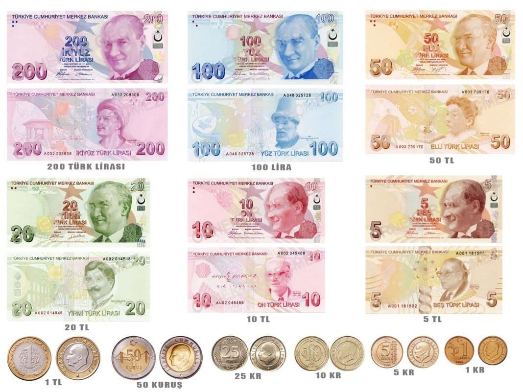 فئات عملة تركيا